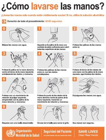 cómo lavarse las manos bien
